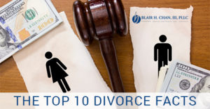 Top 10 Divorce Facts